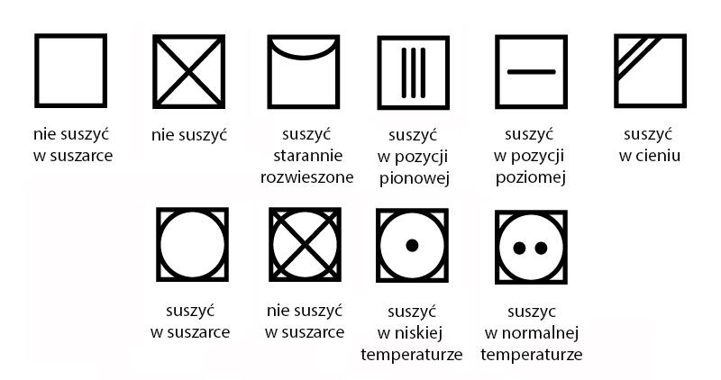 suszenie_symbole