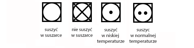 https://perfekcyjnawdomu.pl/wp-content/uploads/2016/04/suszenie_symbole_2.png