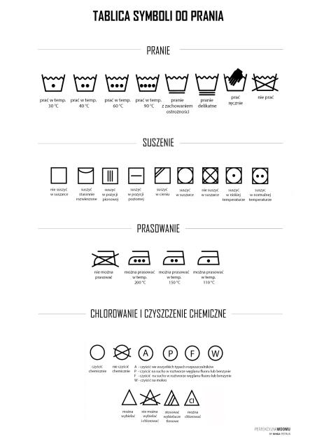 tablica symboli prania pliki do wydruku